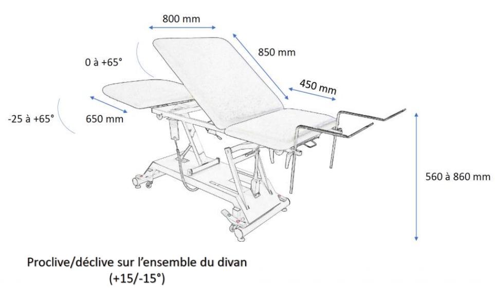 Dimensions divan Vimeu Vog médical