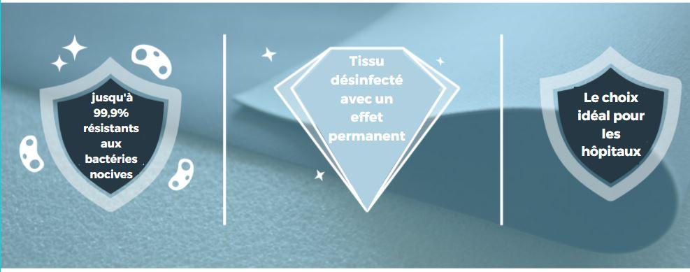 Protection du tissu contre les bactérie divan Lemi